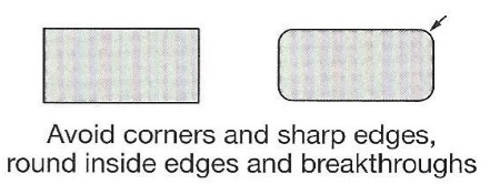 Avoid corners and sharp edges, round inside edges and breakthroughs.