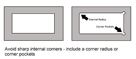 Technical Ceramic Design Guide - Internal Corners