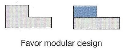 Design Guide - Modular