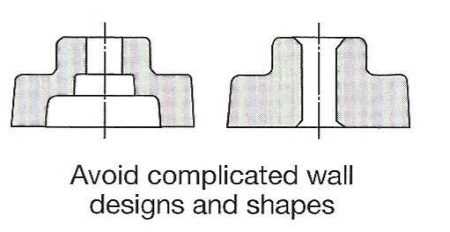 Avoid complicated wall designs and shapes.